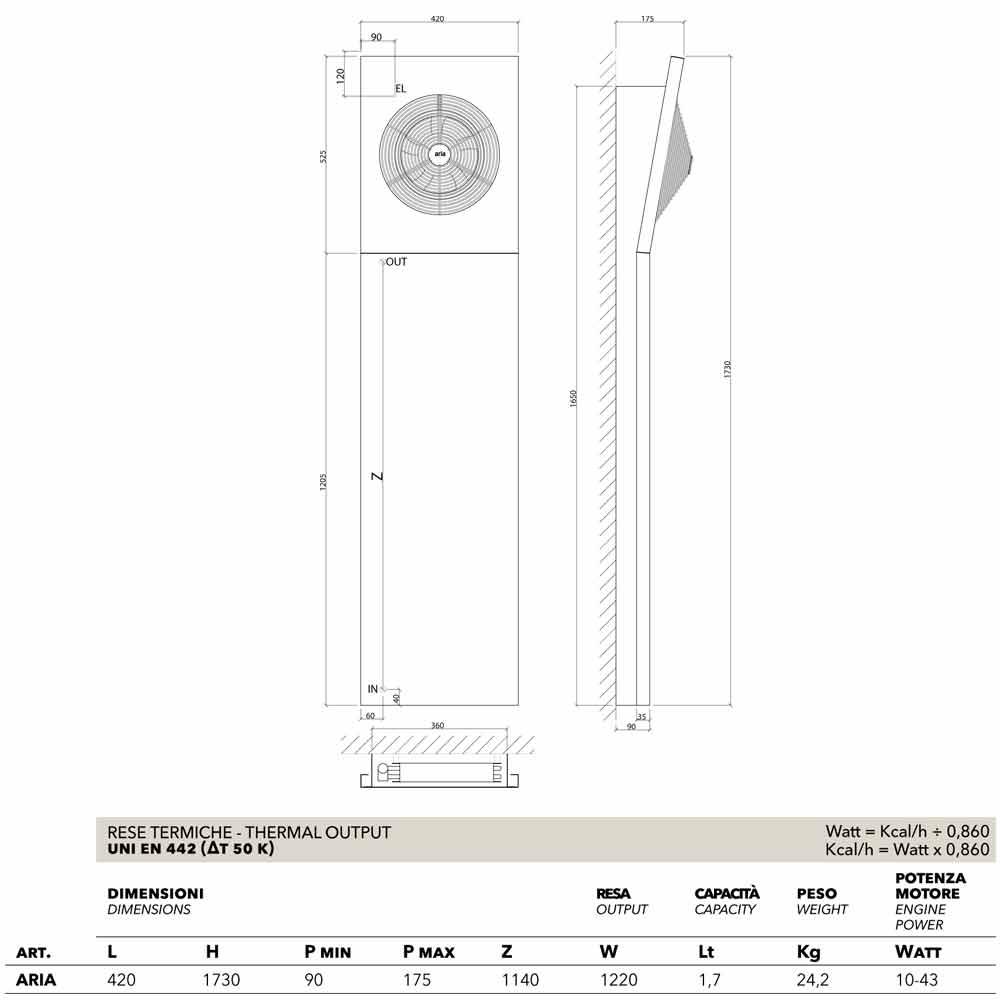 radiateur eau chaude de design avec ventilateur aria par. Black Bedroom Furniture Sets. Home Design Ideas